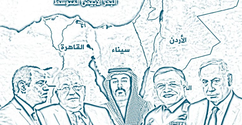 Deal of the Century: Reading of Arab Attitudes